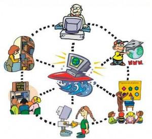 Uso de las TIC en el aula